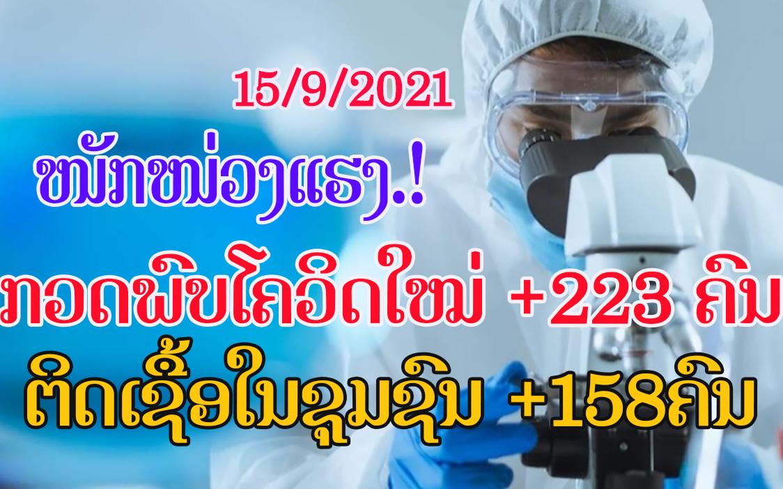 ຈາກການຖະແຫຼງຂ່າວຂອງໜ່ວຍສະເພາະກິດ ປະຈຳວັນທີ່ 15/9/2021 ພົບວ່າມີຜູ້ຕິດເຊື້ອໂຄວິດເພີ່ມໃໝ່+223 ຄົນ